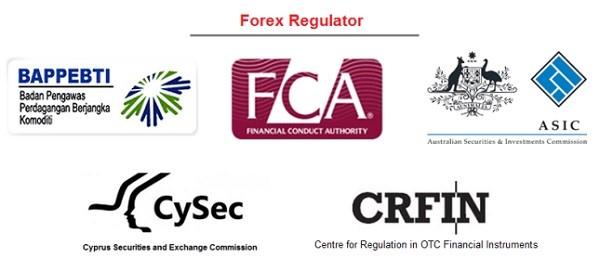 Các sàn giao dịch Forex uy tín