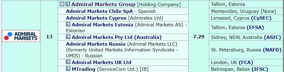 sàn admiral markets và mtrading