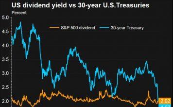 lãi suất trái phiếu mỹ