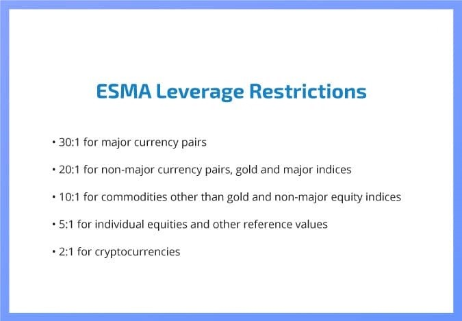 esma-regulations
