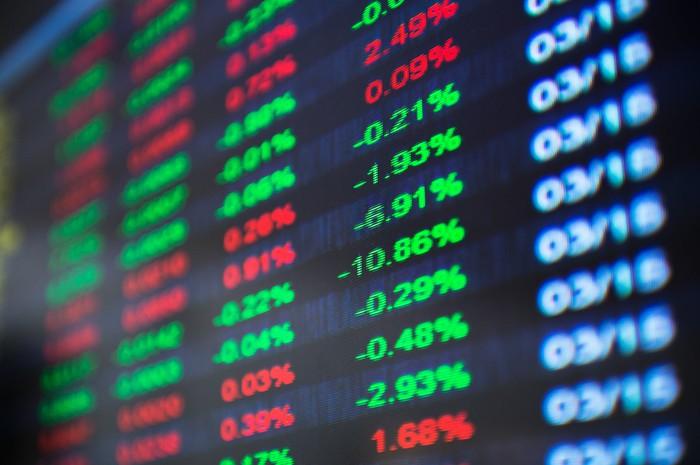 20 cổ phiếu thuộc chỉ số down jones