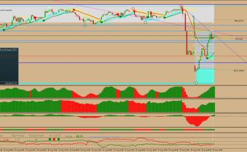 Market-analyzer-tool