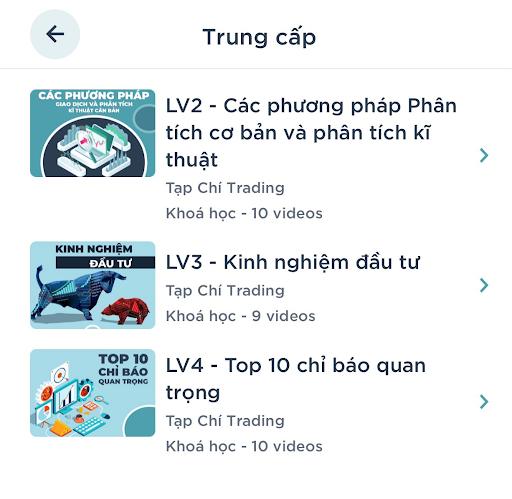 Lớp Học Tạp Chí Trading